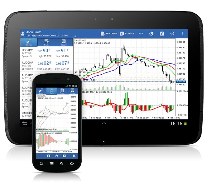 MetaTrader 4 on Tablet PC and Smortphone powered by Android OS