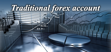 Forex types of accounts