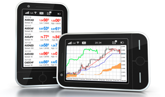 MetaTrader 4 Mobile Smartphone Edition (SE)